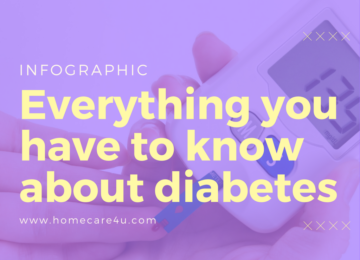 Everything you have to know about Diabetes (Infographic)