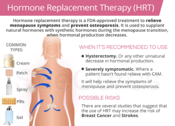 An Introduction to Hormone Therapy